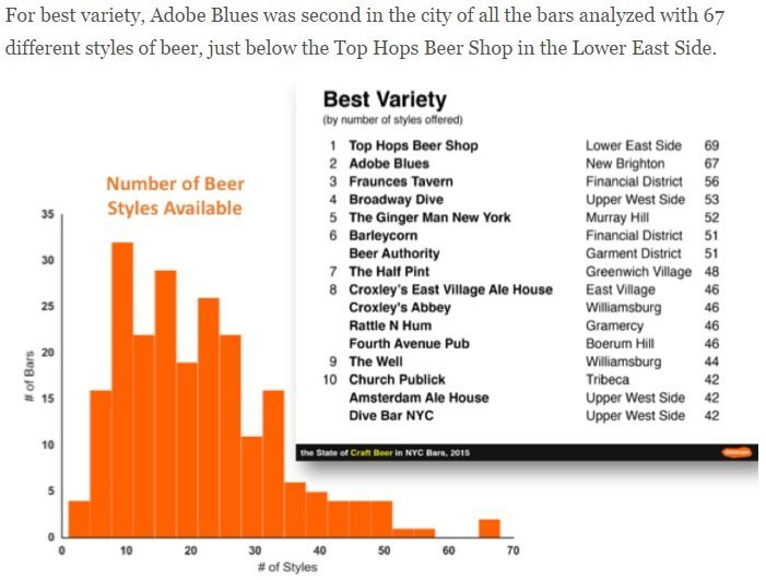 Adobe Blues Beer Variety
