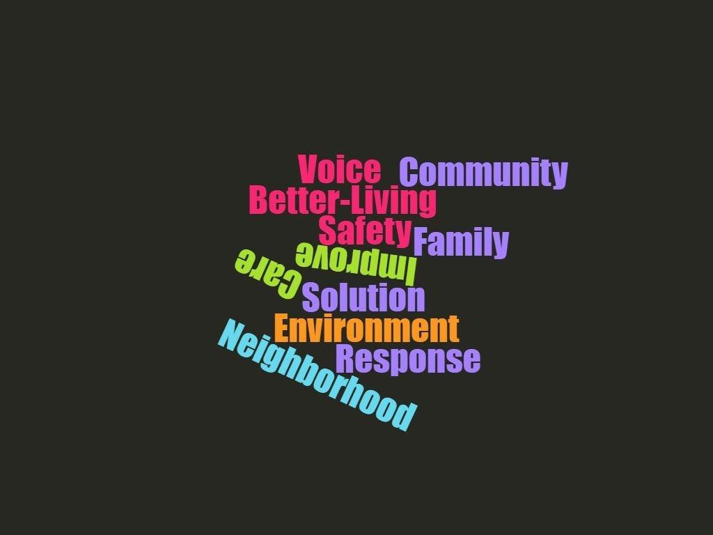Community organizations 89